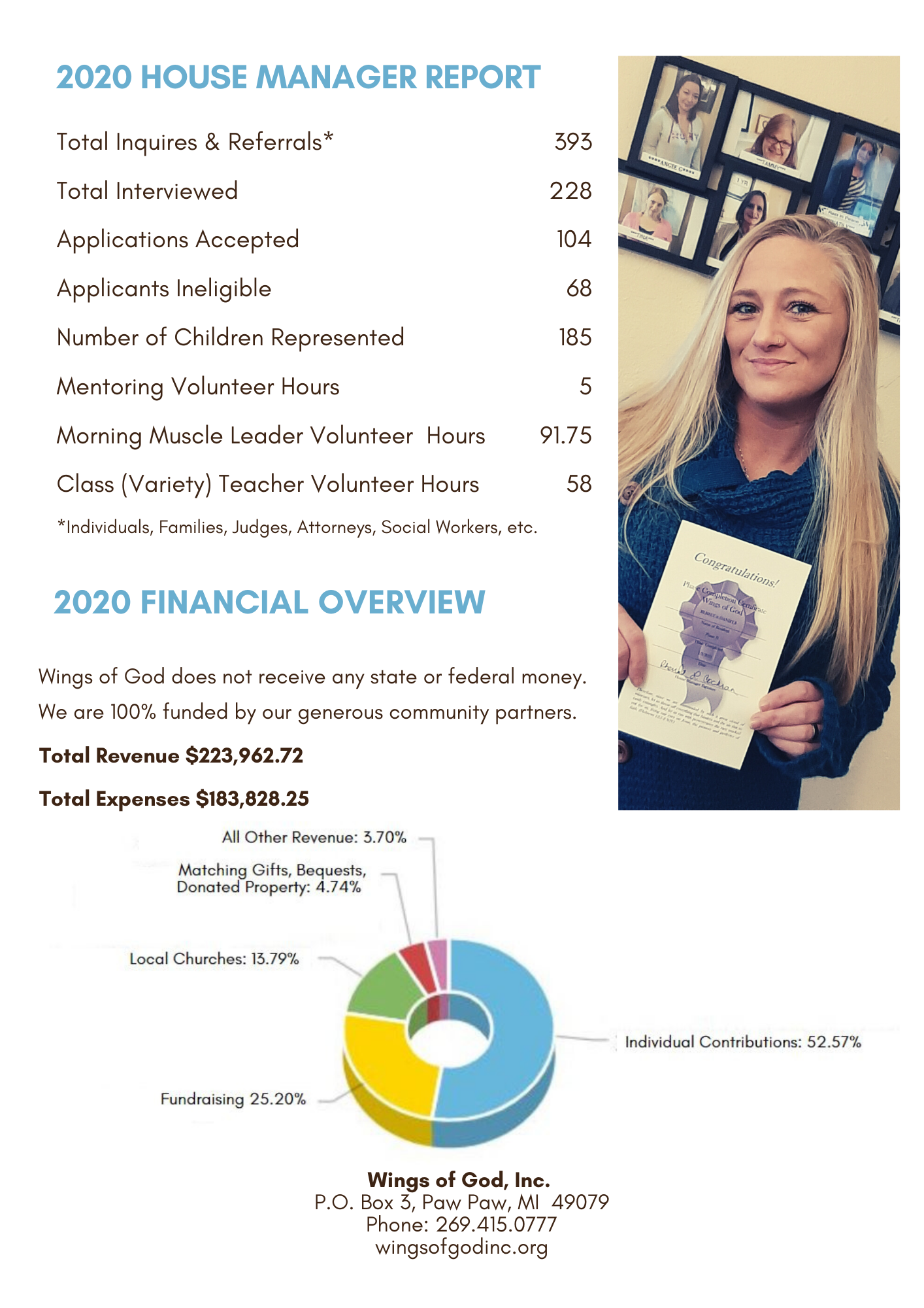 2020 Wings of God Transition Home Annual Report Page 3
